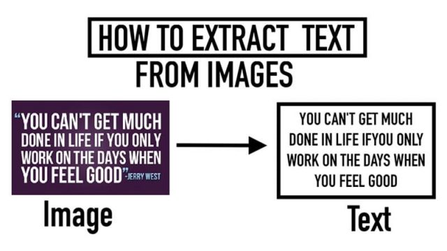 How To Extract And Copy Text From Any Image In PC (4 Methods)