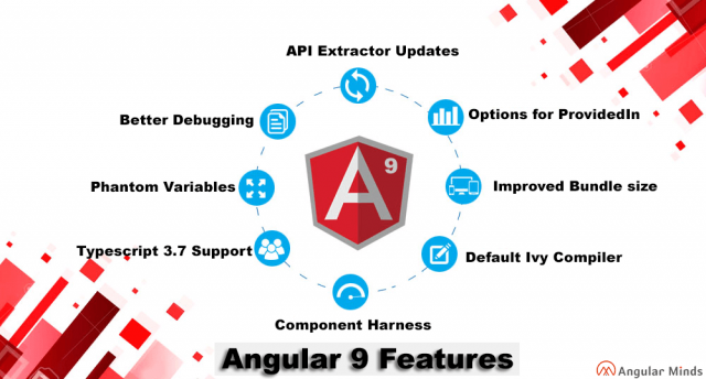 Features‌ ‌Of‌ ‌AngularJS‌ ‌Which‌ ‌Benefit‌ ‌ Your‌ ‌Company‌ ‌In‌ ‌2020