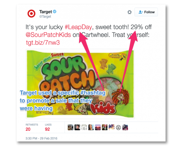 Increases Sales